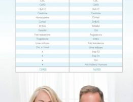 Hormone Panel Test in Thailand