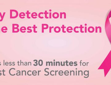 Breast Cancer Screening in Thailand