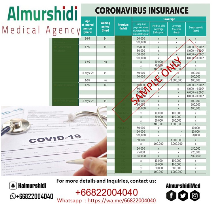 COVID19 Insurance Plans