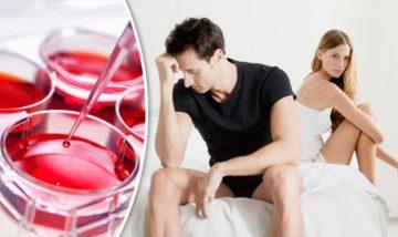 Stem Cell Treatment for Erectile Dysfunction